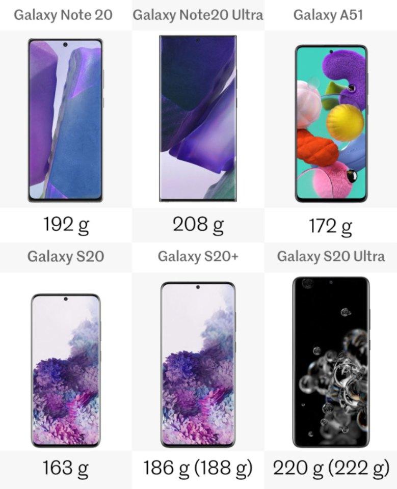 مقایسه گلکسی های 2020 سامسونگ، سری نوت 20 در مقابل سری S20 و A51